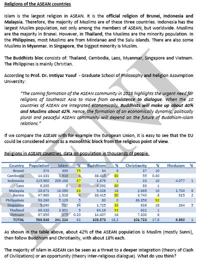 Association des nations de l'Asie du Sud-Est Wikipdia