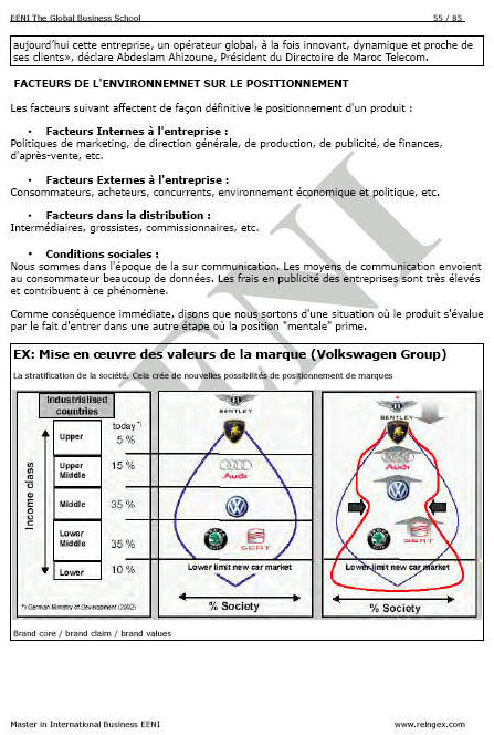 Positionnement marchés internationaux (master, doctorat)