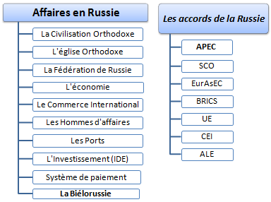 Affaires Russie